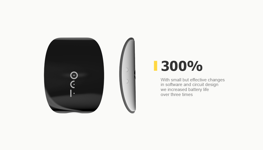 we increased battery life over three times