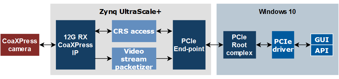 CoaXPress frame grabber firmware