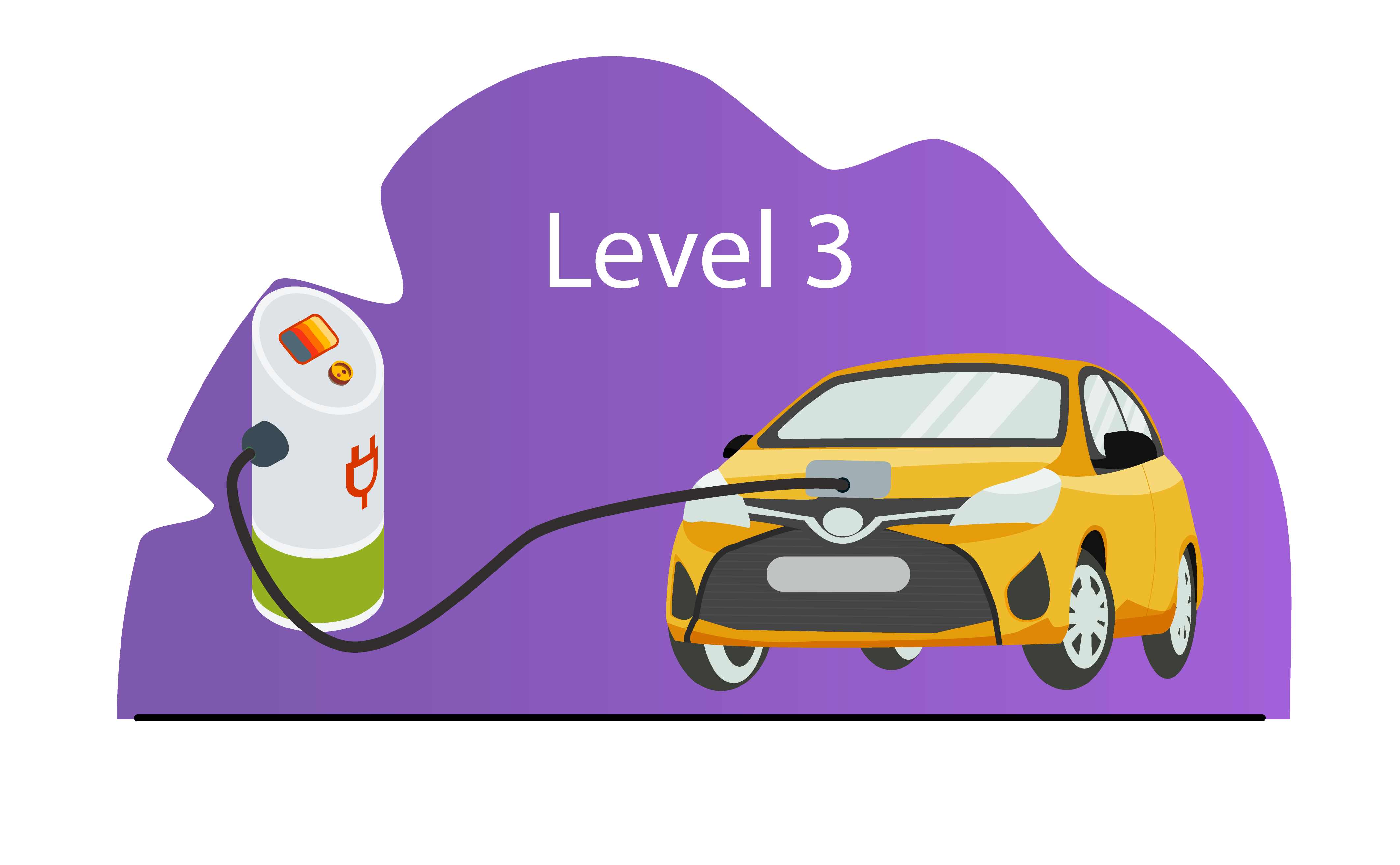 Level 3 charging EV