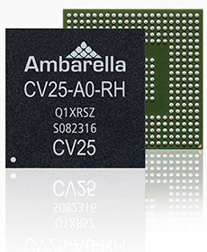 Ambarella CV25-A0-RH