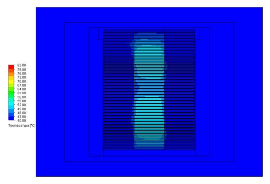 Temperature slices in the board area