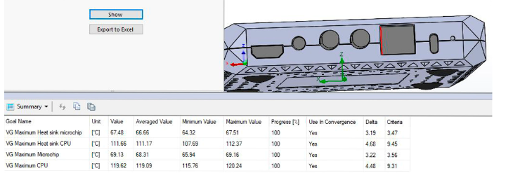 Thermal modelling for enclosures with perforations on the bottom only