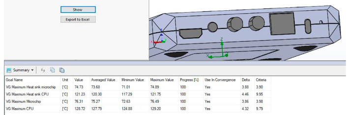 Thermal modelling for enclosures with perforations on the bottom (another type of perforation)