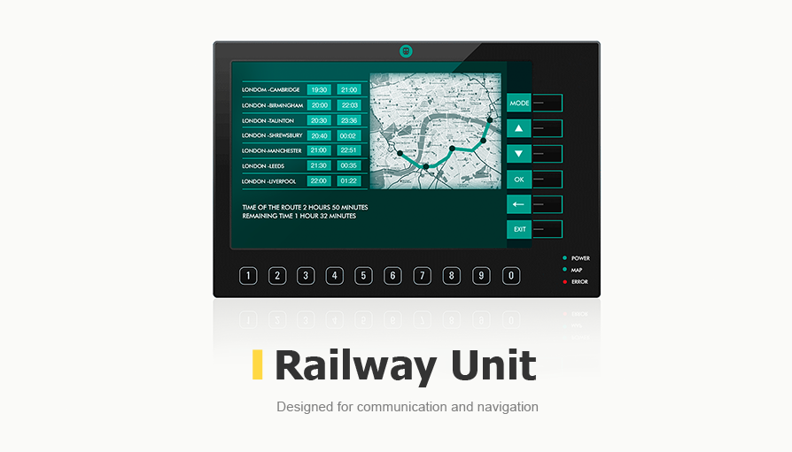 Unit for communication and navigation on the railway