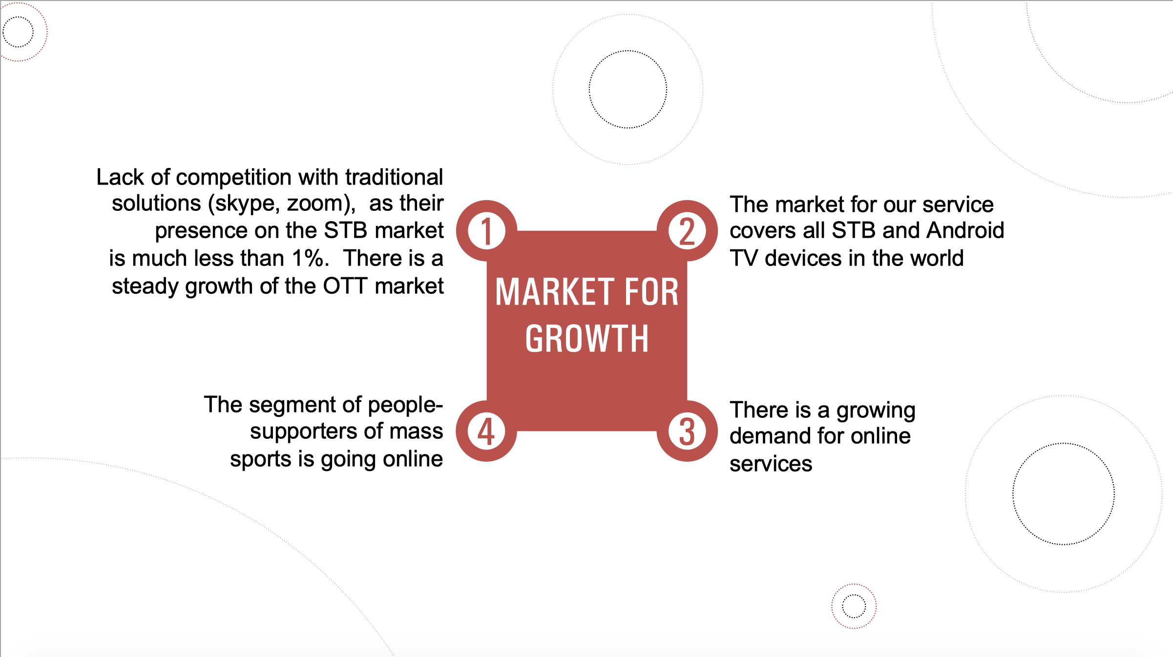 market for growth tv conferencing promwad