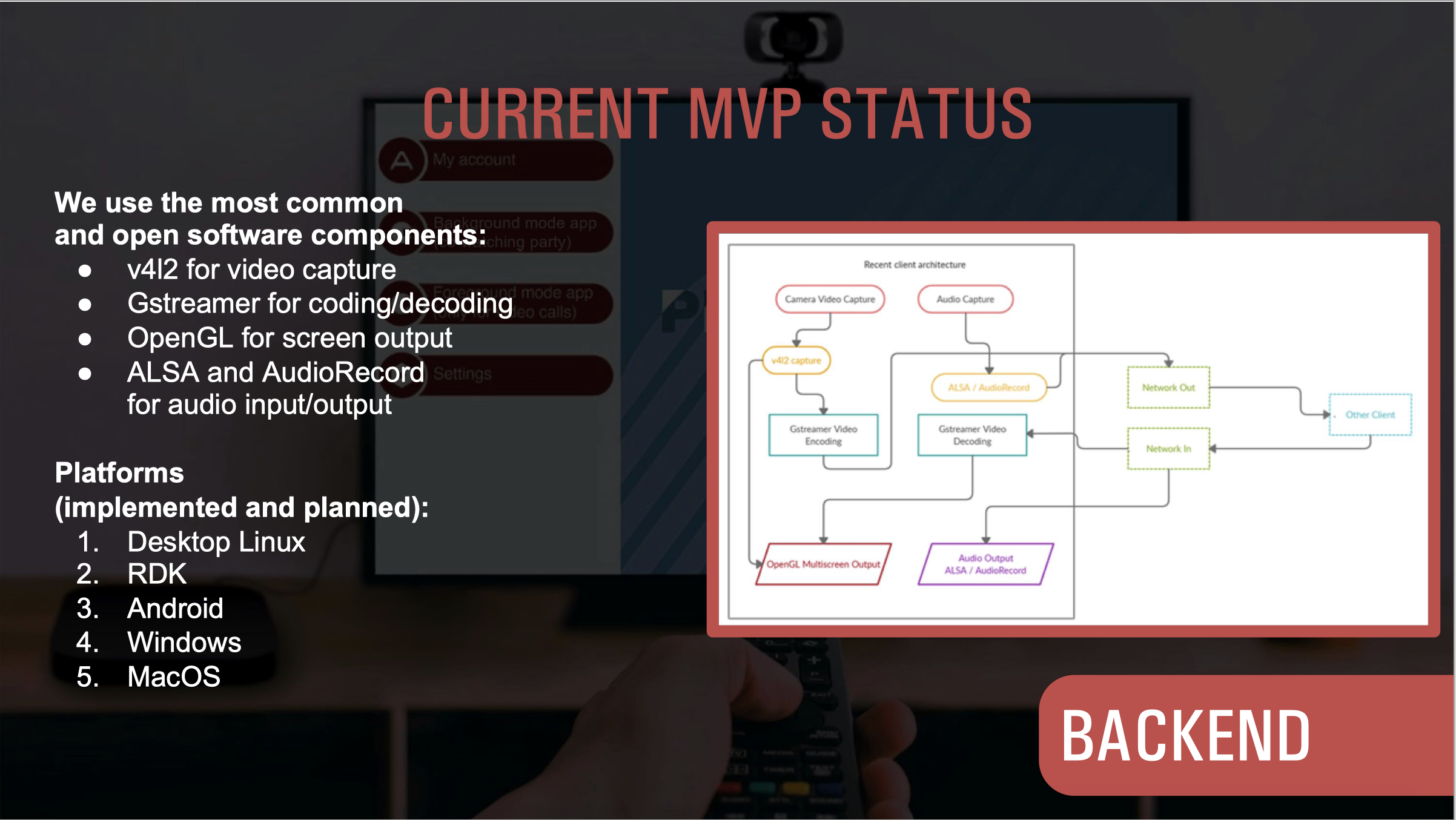 mvp tv conferencing promwad